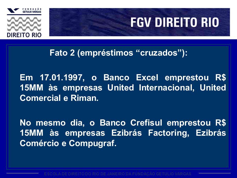 ESCOLA DE DIREITO DO RIO DE JANEIRO DA FUNDAÇÃO GETULIO VARGAS Fato 2 (empréstimos cruzados): Em 17.01.1997, o Banco Excel emprestou R$ 15MM às empres