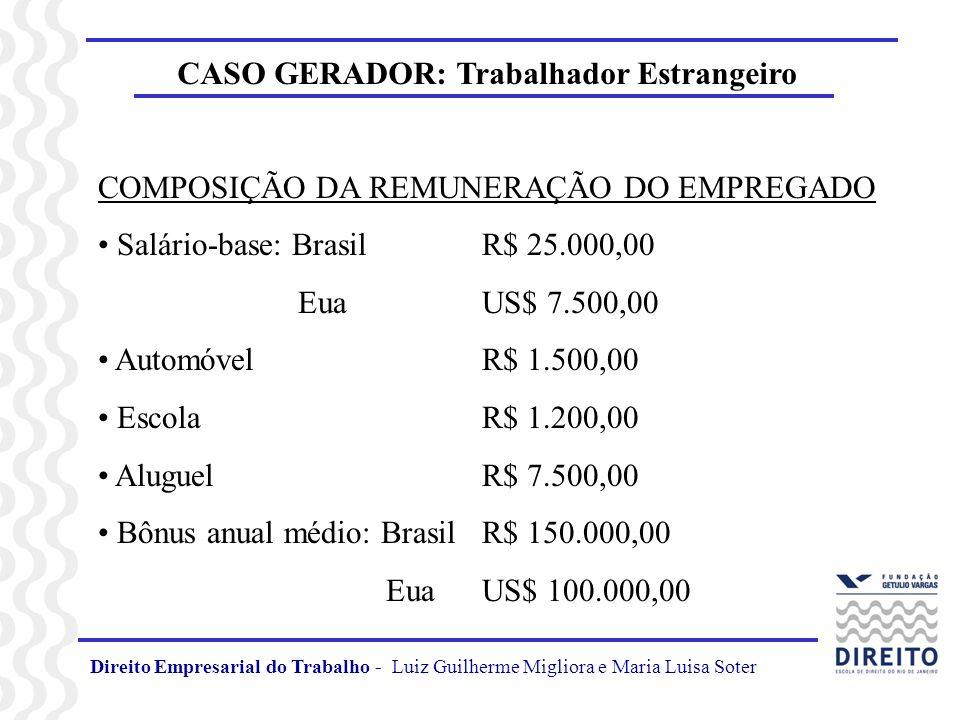 Direito Empresarial do Trabalho - Luiz Guilherme Migliora e Maria Luisa Soter CASO GERADOR: Trabalhador Estrangeiro COMPOSIÇÃO DA REMUNERAÇÃO DO EMPRE