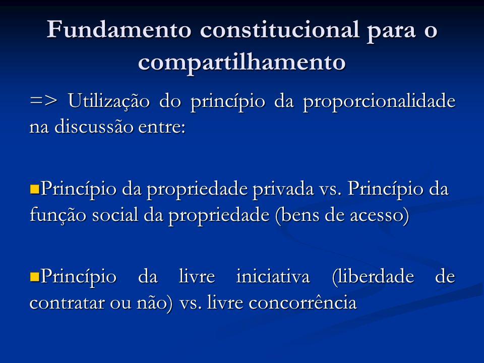 Fundamento constitucional para o compartilhamento => Utilização do princípio da proporcionalidade na discussão entre: Princípio da propriedade privada