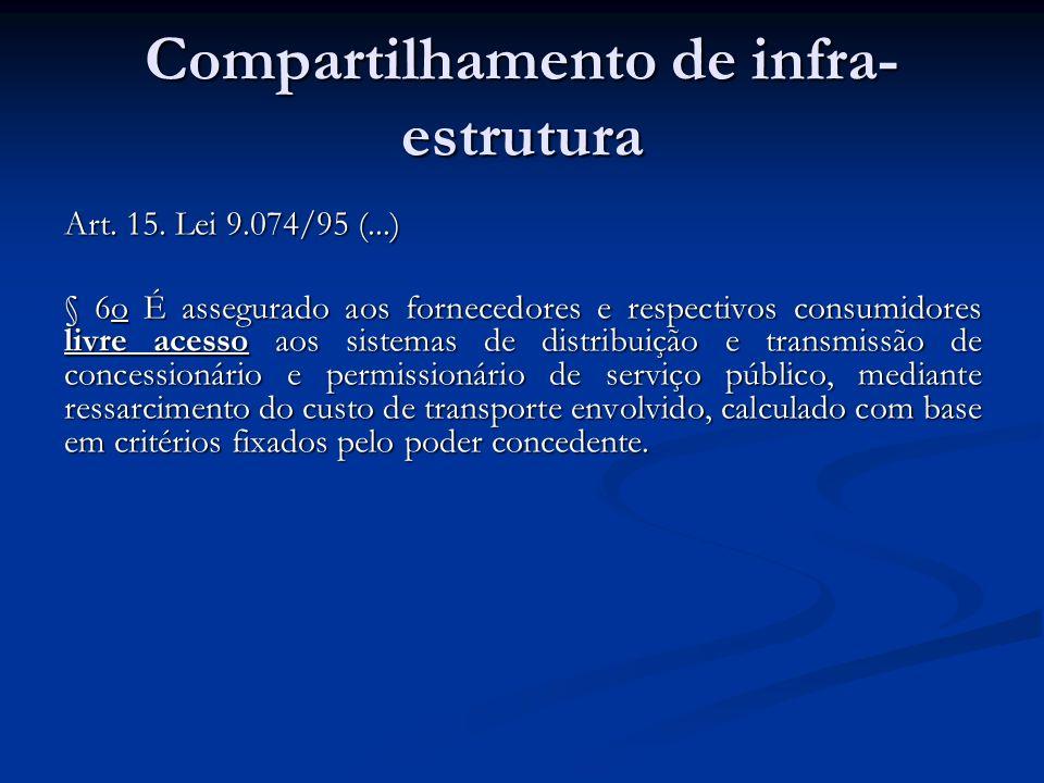 Compartilhamento de infra- estrutura Art. 15. Lei 9.074/95 (...) § 6o É assegurado aos fornecedores e respectivos consumidores livre acesso aos sistem