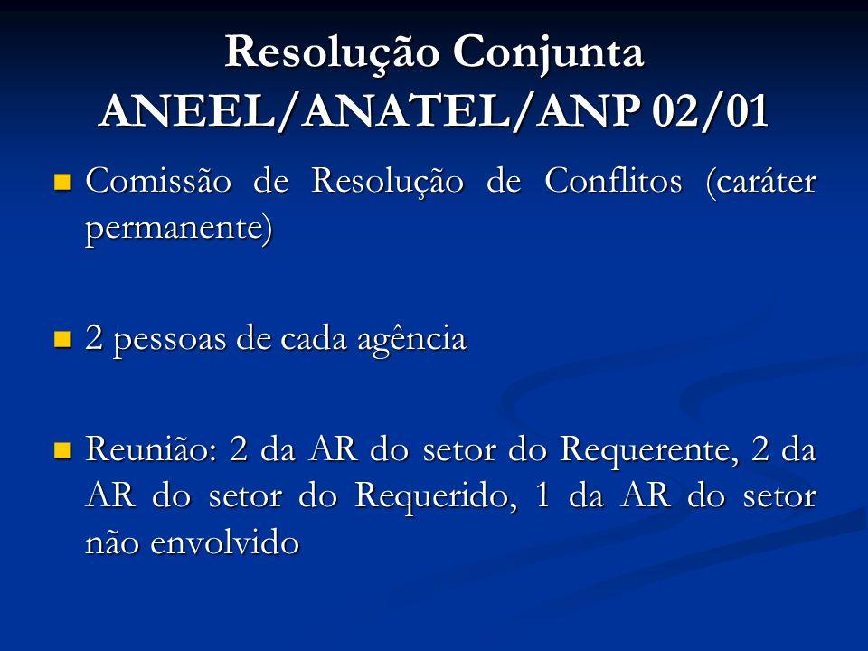 Comissão de Resolução de Conflitos (caráter permanente) Comissão de Resolução de Conflitos (caráter permanente) 2 pessoas de cada agência 2 pessoas de