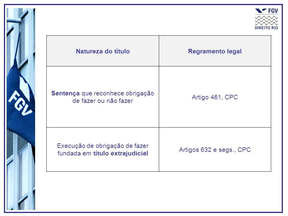 Natureza do títuloRegramento legal Sentença que reconhece obrigação de fazer ou não fazer Artigo 461, CPC Execução de obrigação de fazer fundada em título extrajudicial Artigos 632 e segs., CPC