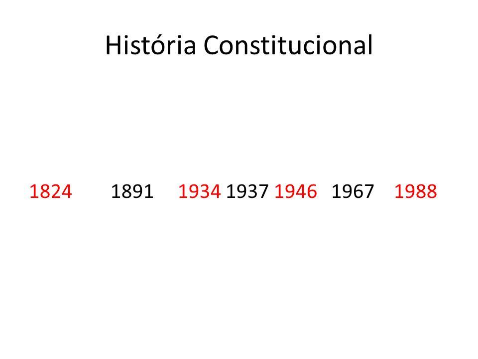 História Constitucional 1824 1891 1934 1937 1946 1967 1988