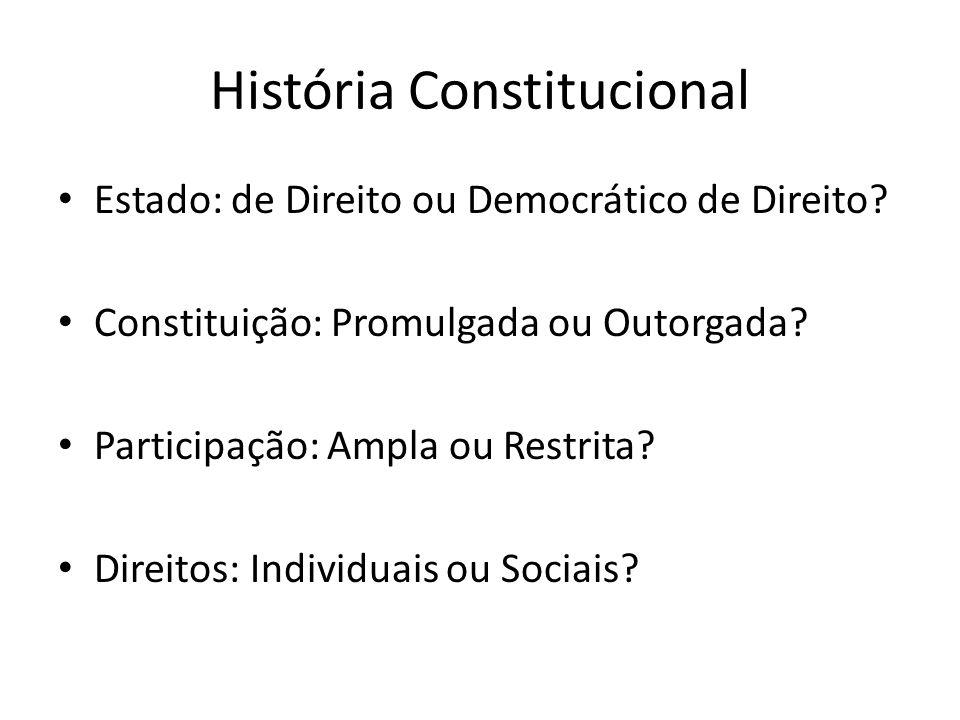 História Constitucional Estado: de Direito ou Democrático de Direito? Constituição: Promulgada ou Outorgada? Participação: Ampla ou Restrita? Direitos