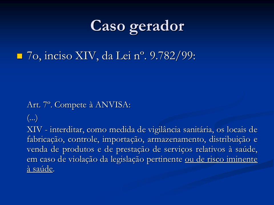 Caso gerador 7o, inciso XIV, da Lei nº. 9.782/99: 7o, inciso XIV, da Lei nº. 9.782/99: Art. 7º. Compete à ANVISA: (...) XIV - interditar, como medida