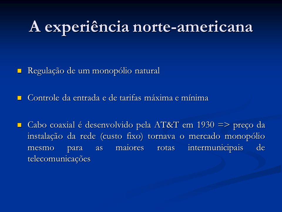 Histórico - Brasil 2ª metade do séc.
