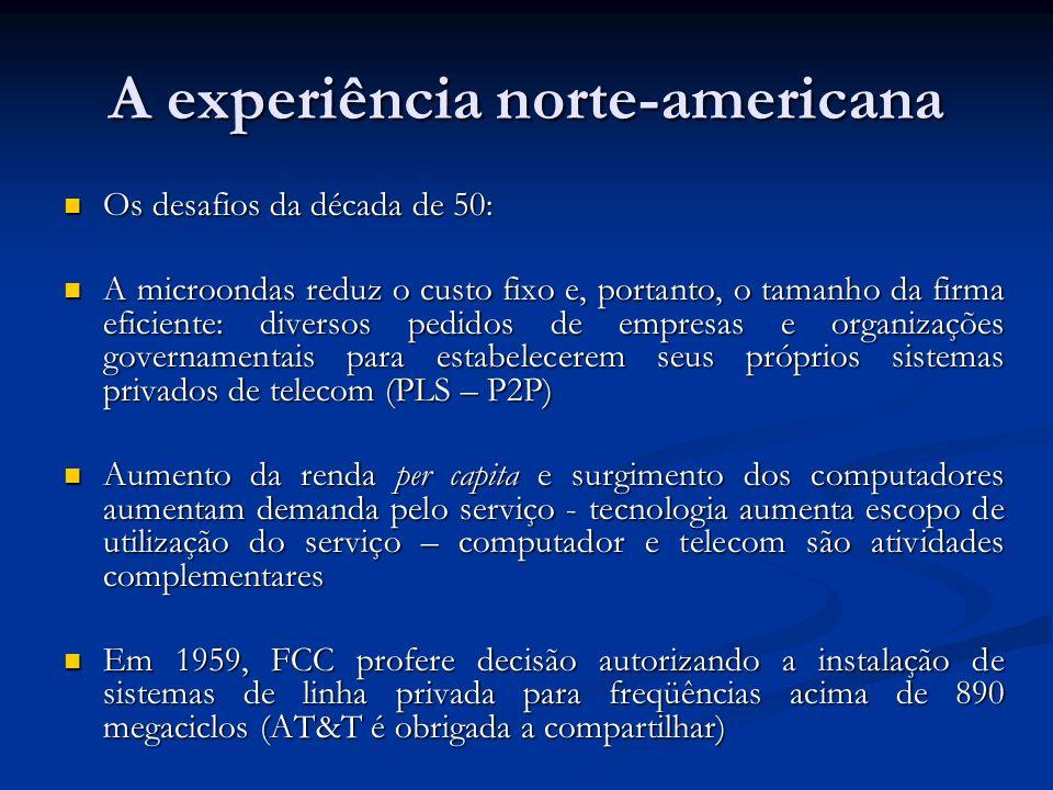 A experiência norte-americana 1963: Microwave Communications Incorporated (MCI) requereu autorização da FCC para ingressar como common carrier entre St.