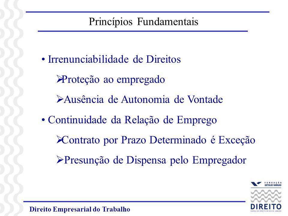 Direito Empresarial do Trabalho Princípios Fundamentais Irrenunciabilidade de Direitos Proteção ao empregado Ausência de Autonomia de Vontade Continui