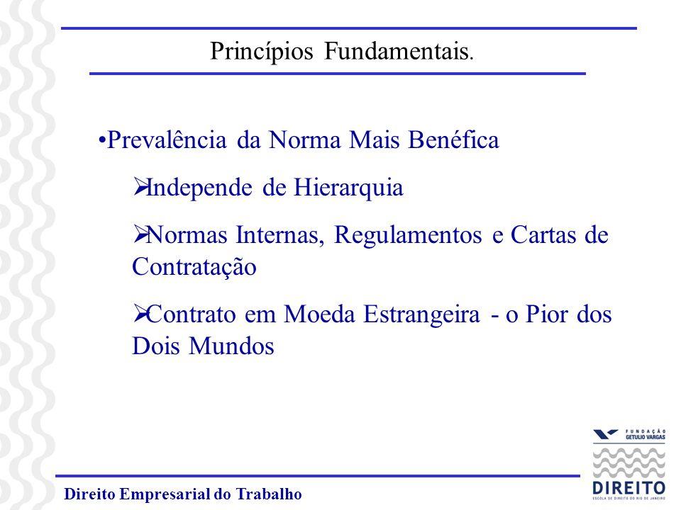 Direito Empresarial do Trabalho Princípios Fundamentais. Prevalência da Norma Mais Benéfica Independe de Hierarquia Normas Internas, Regulamentos e Ca