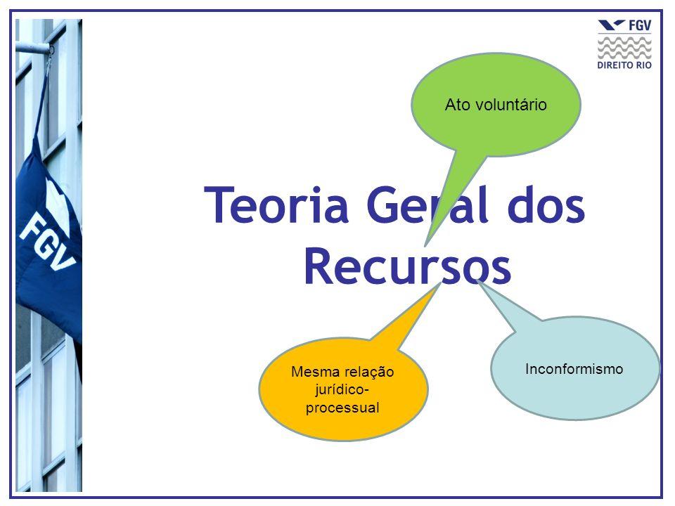 Teoria Geral dos Recursos Ato voluntário Inconformismo Mesma relação jurídico- processual