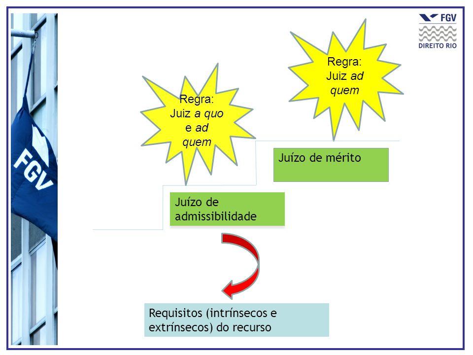 Regra: Juiz ad quem Juízo de mérito Juízo de admissibilidade Requisitos (intrínsecos e extrínsecos) do recurso Regra: Juiz a quo e ad quem
