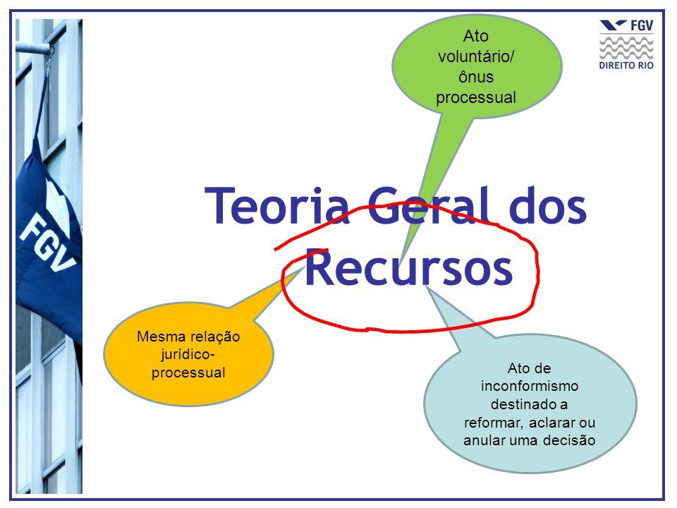 Ato voluntário/ ônus processual Teoria Geral dos Recursos Ato de inconformismo destinado a reformar, aclarar ou anular uma decisão Mesma relação juríd