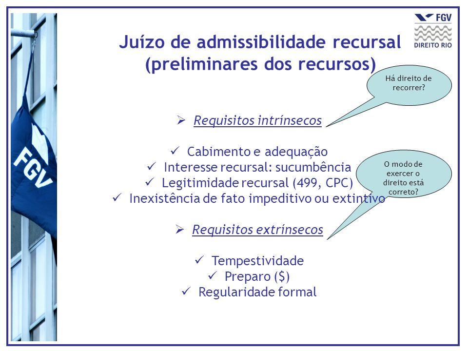 O modo de exercer o direito está correto? Juízo de admissibilidade recursal (preliminares dos recursos) Requisitos intrínsecos Cabimento e adequação I