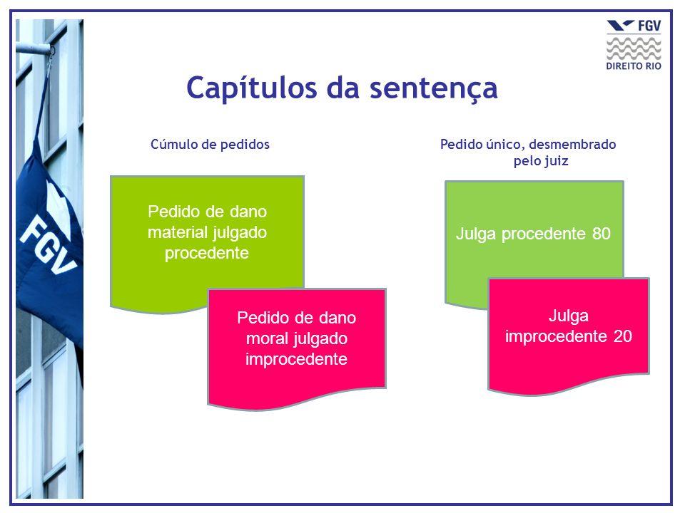 Capítulos da sentença Pedido de dano material julgado procedente Pedido de dano moral julgado improcedente Julga procedente 80 Julga improcedente 20 P