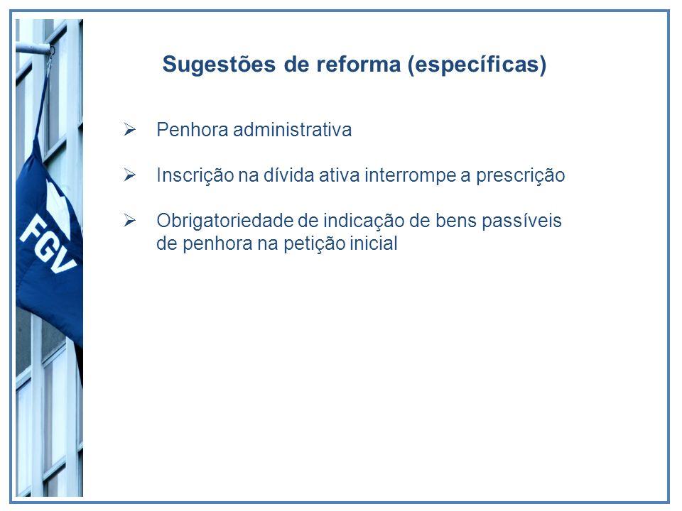 Sugestões de reforma (específicas) Penhora administrativa Inscrição na dívida ativa interrompe a prescrição Obrigatoriedade de indicação de bens passí