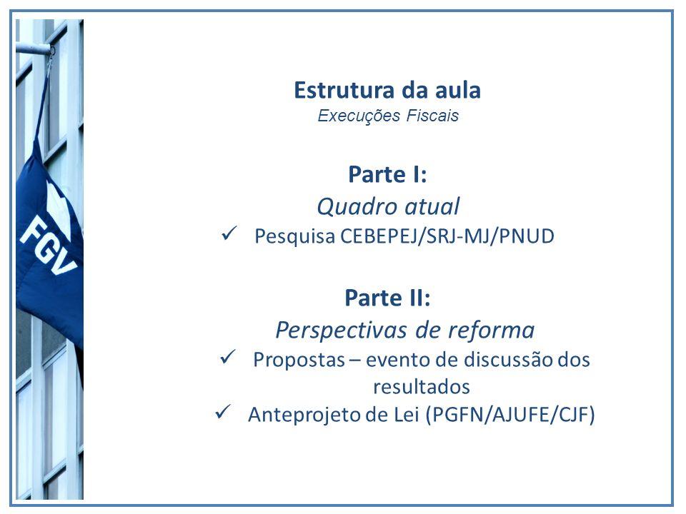 Estrutura da aula Execuções Fiscais Parte I: Quadro atual Pesquisa CEBEPEJ/SRJ-MJ/PNUD Parte II: Perspectivas de reforma Propostas – evento de discuss