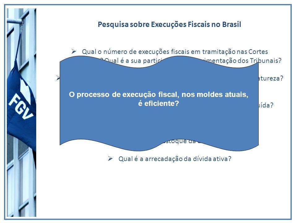 Pesquisa sobre Execuções Fiscais no Brasil Qual o número de execuções fiscais em tramitação nas Cortes brasileiras? Qual é a sua participação na movim