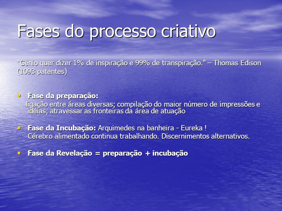 Fases do processo criativo Gênio quer dizer 1% de inspiração e 99% de transpiração.