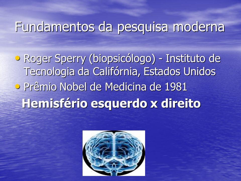 Fundamentos da pesquisa moderna Roger Sperry (biopsicólogo) - Instituto de Tecnologia da Califórnia, Estados Unidos Roger Sperry (biopsicólogo) - Inst