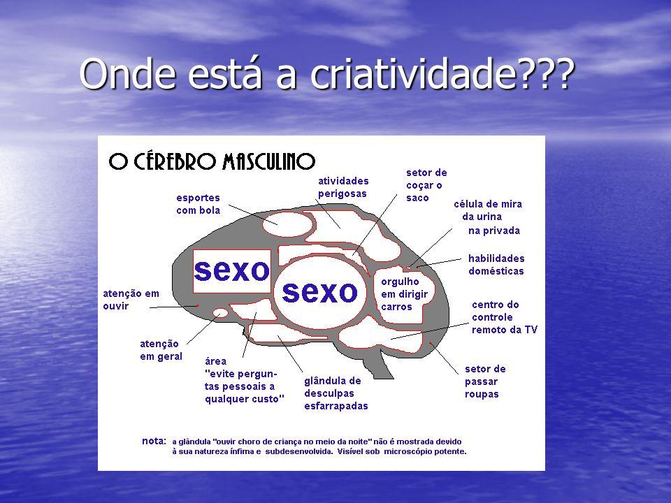 Onde está a criatividade??? Onde está a criatividade???