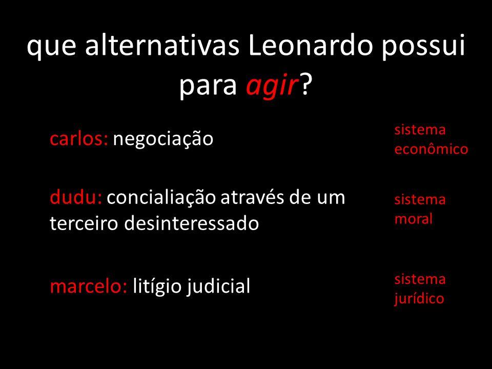 que alternativas Leonardo possui para agir? carlos: negociação dudu: concialiação através de um terceiro desinteressado marcelo: litígio judicial sist