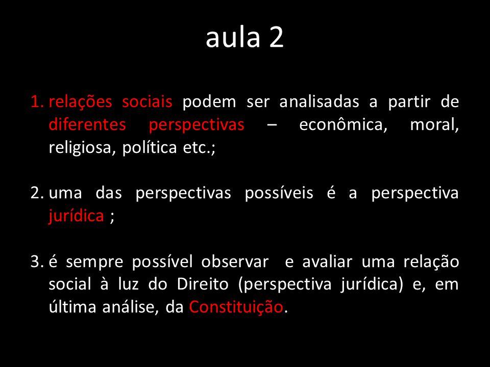 aula 2 1.relações sociais podem ser analisadas a partir de diferentes perspectivas – econômica, moral, religiosa, política etc.; 2.uma das perspectiva