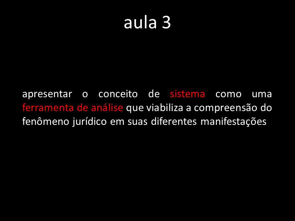 aula 3 apresentar o conceito de sistema como uma ferramenta de análise que viabiliza a compreensão do fenômeno jurídico em suas diferentes manifestaçõ