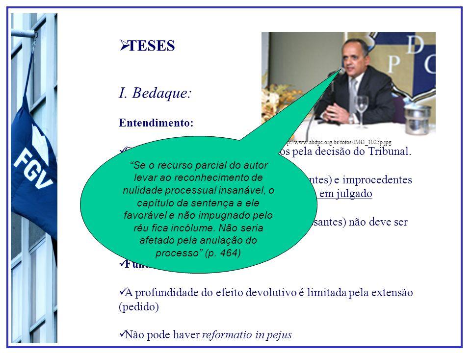 TESES I. Bedaque: Entendimento: Capítulos 1 e 3 não serão atingidos pela decisão do Tribunal. Os pedidos procedentes (danos emergentes) e improcedente