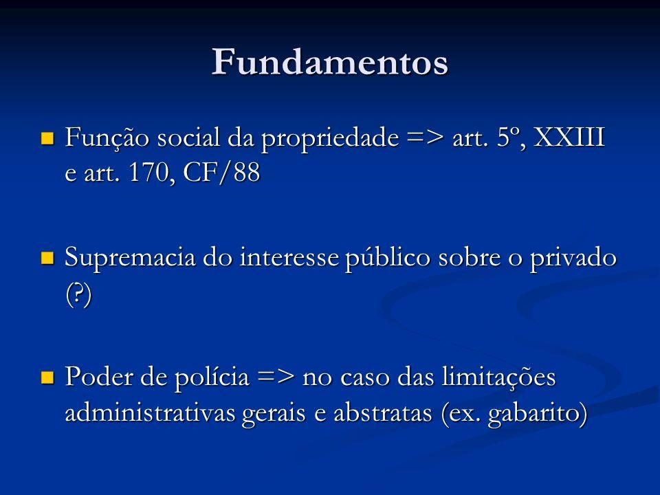 Fundamentos Função social da propriedade => art. 5º, XXIII e art. 170, CF/88 Função social da propriedade => art. 5º, XXIII e art. 170, CF/88 Supremac