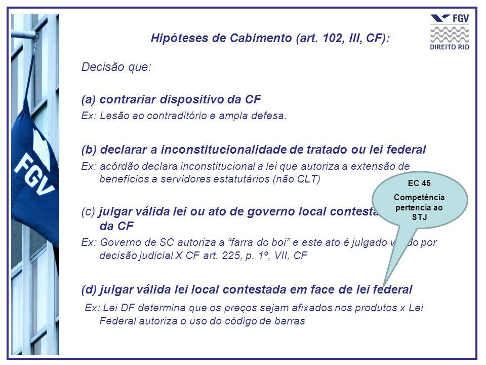 Hipóteses de Cabimento (art. 102, III, CF): Decisão que: (a)contrariar dispositivo da CF Ex: Lesão ao contraditório e ampla defesa. (b) declarar a inc