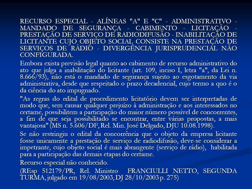 RECURSO ESPECIAL - ALÍNEAS
