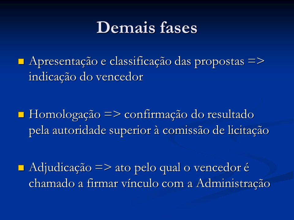 Demais fases Apresentação e classificação das propostas => indicação do vencedor Apresentação e classificação das propostas => indicação do vencedor H