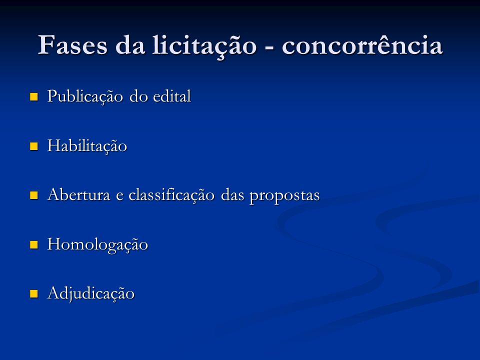 Fases da licitação - concorrência Publicação do edital Publicação do edital Habilitação Habilitação Abertura e classificação das propostas Abertura e