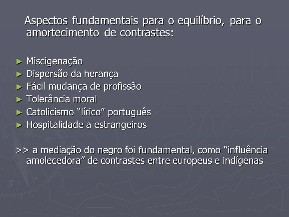 Aspectos fundamentais para o equilíbrio, para o amortecimento de contrastes: Aspectos fundamentais para o equilíbrio, para o amortecimento de contrast