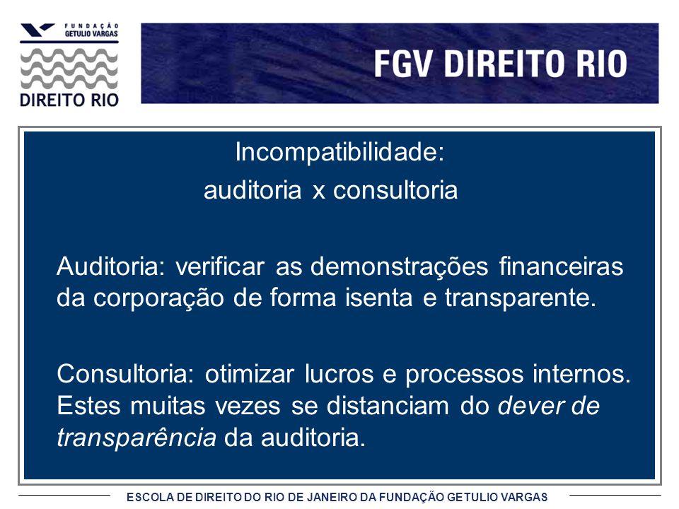 ESCOLA DE DIREITO DO RIO DE JANEIRO DA FUNDAÇÃO GETULIO VARGAS Incompatibilidade: auditoria x consultoria Auditoria: verificar as demonstrações financeiras da corporação de forma isenta e transparente.