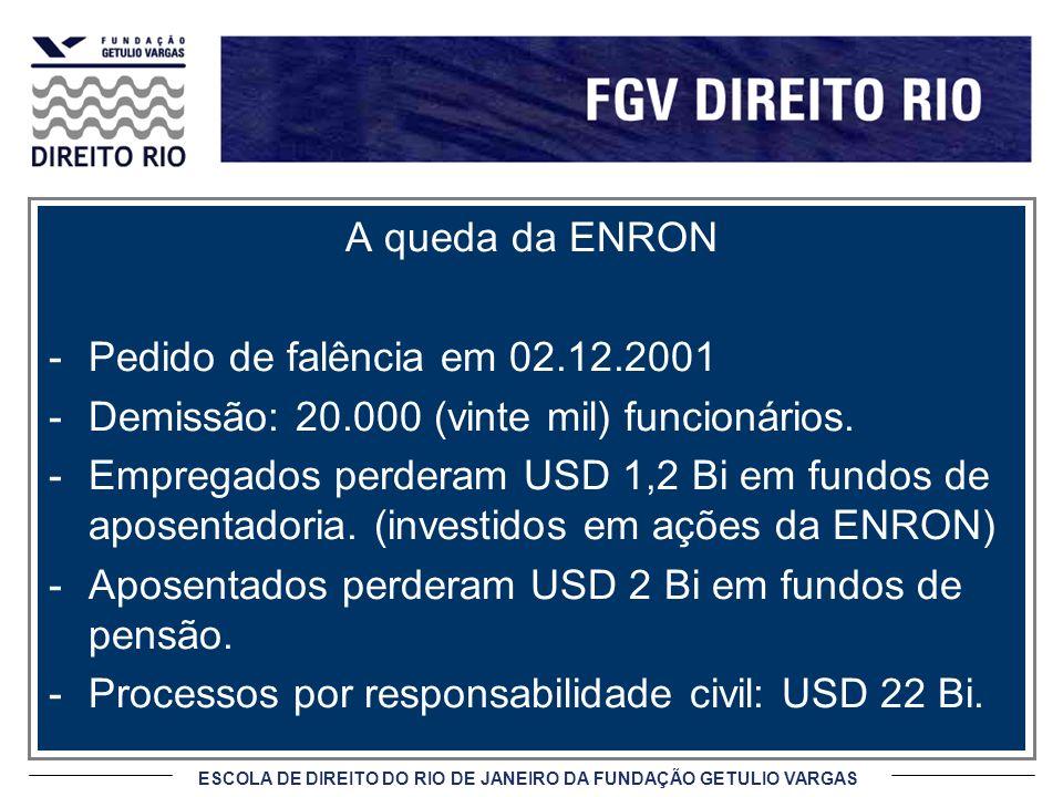ESCOLA DE DIREITO DO RIO DE JANEIRO DA FUNDAÇÃO GETULIO VARGAS A queda da ENRON -Pedido de falência em 02.12.2001 -Demissão: 20.000 (vinte mil) funcionários.