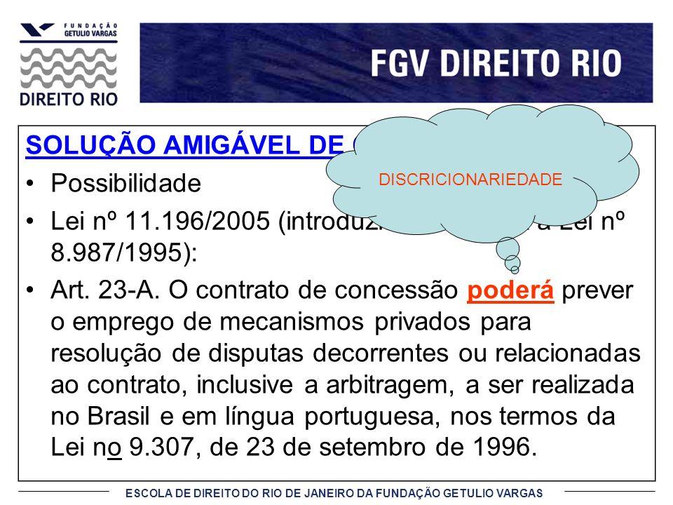 ESCOLA DE DIREITO DO RIO DE JANEIRO DA FUNDAÇÃO GETULIO VARGAS SOLUÇÃO AMIGÁVEL DE CONTROVÉRSIAS Possibilidade Lei nº 11.196/2005 (introduziu o art. 2