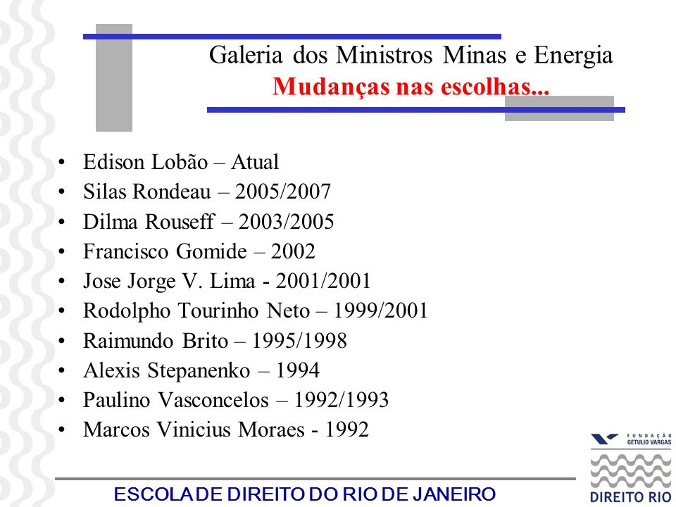 Galeria dos Ministros Minas e Energia Mudanças nas escolhas... Edison Lobão – Atual Silas Rondeau – 2005/2007 Dilma Rouseff – 2003/2005 Francisco Gomi
