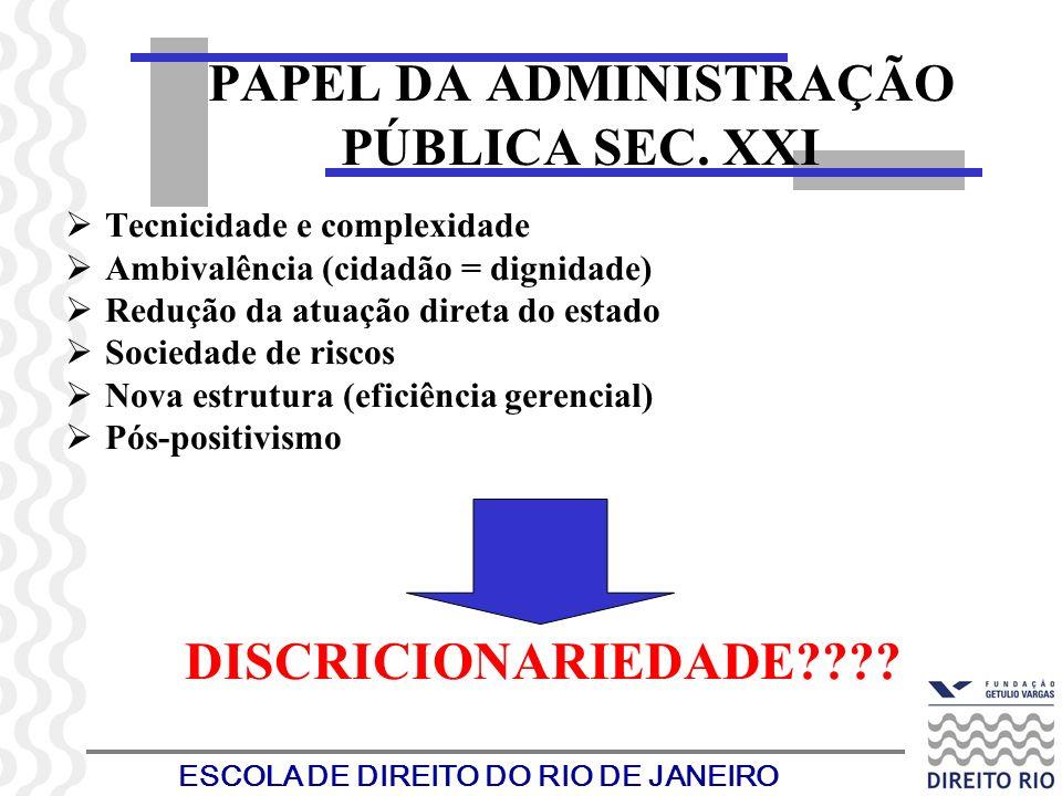 ESCOLA DE DIREITO DO RIO DE JANEIRO Tecnicidade e complexidade Ambivalência (cidadão = dignidade) Redução da atuação direta do estado Sociedade de ris