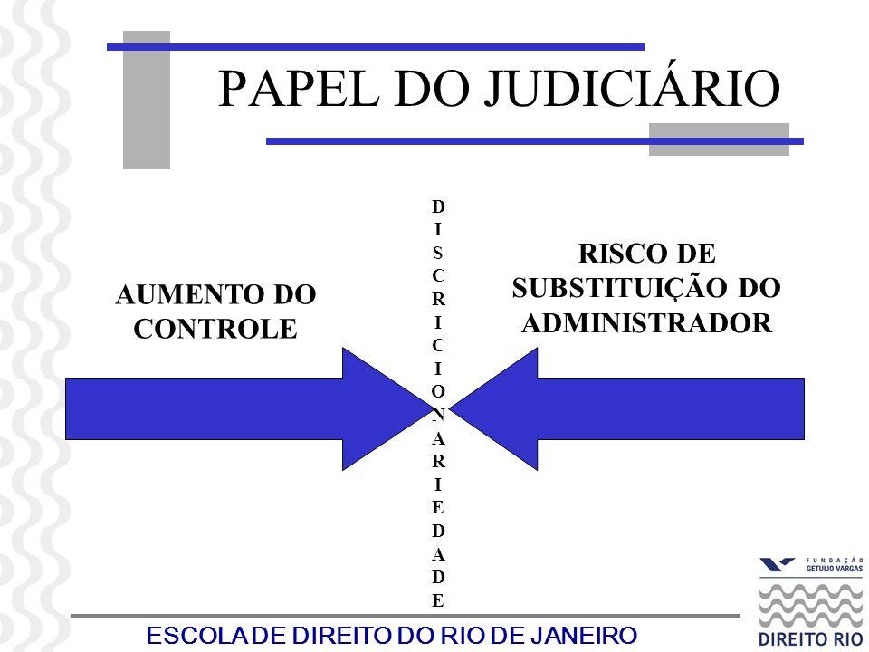 ESCOLA DE DIREITO DO RIO DE JANEIRO PAPEL DO JUDICIÁRIO AUMENTO DO CONTROLE RISCO DE SUBSTITUIÇÃO DO ADMINISTRADOR DISCRICIONARIEDADEDISCRICIONARIEDAD