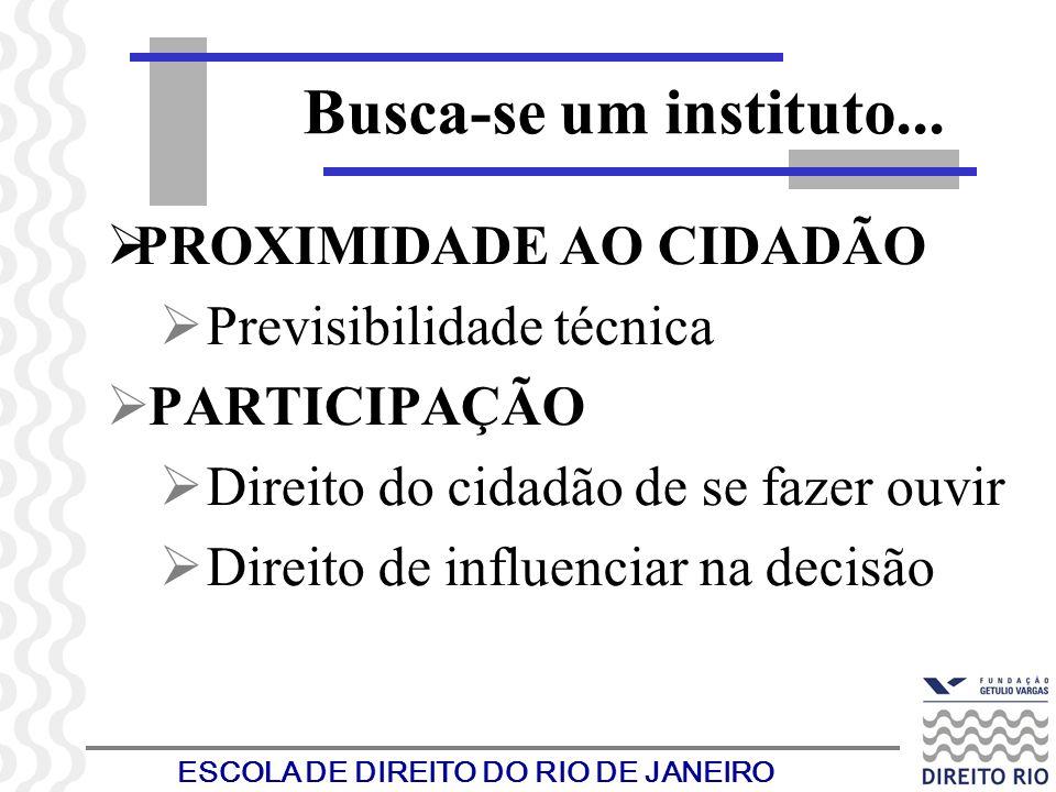 ESCOLA DE DIREITO DO RIO DE JANEIRO Busca-se um instituto... PROXIMIDADE AO CIDADÃO Previsibilidade técnica PARTICIPAÇÃO Direito do cidadão de se faze