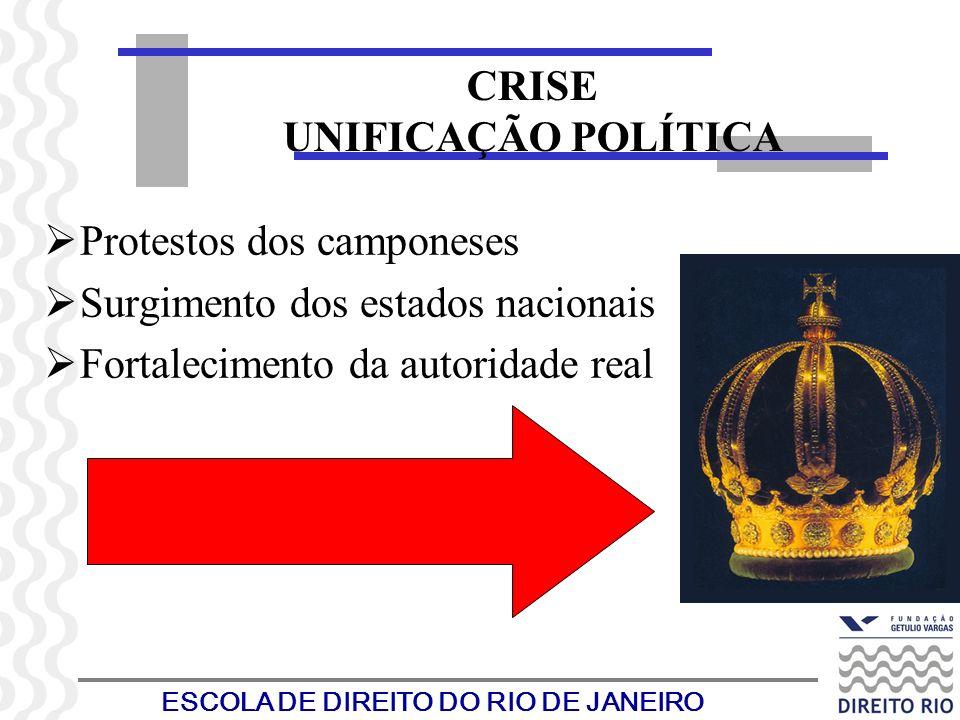 ESCOLA DE DIREITO DO RIO DE JANEIRO CRISE UNIFICAÇÃO POLÍTICA Protestos dos camponeses Surgimento dos estados nacionais Fortalecimento da autoridade r