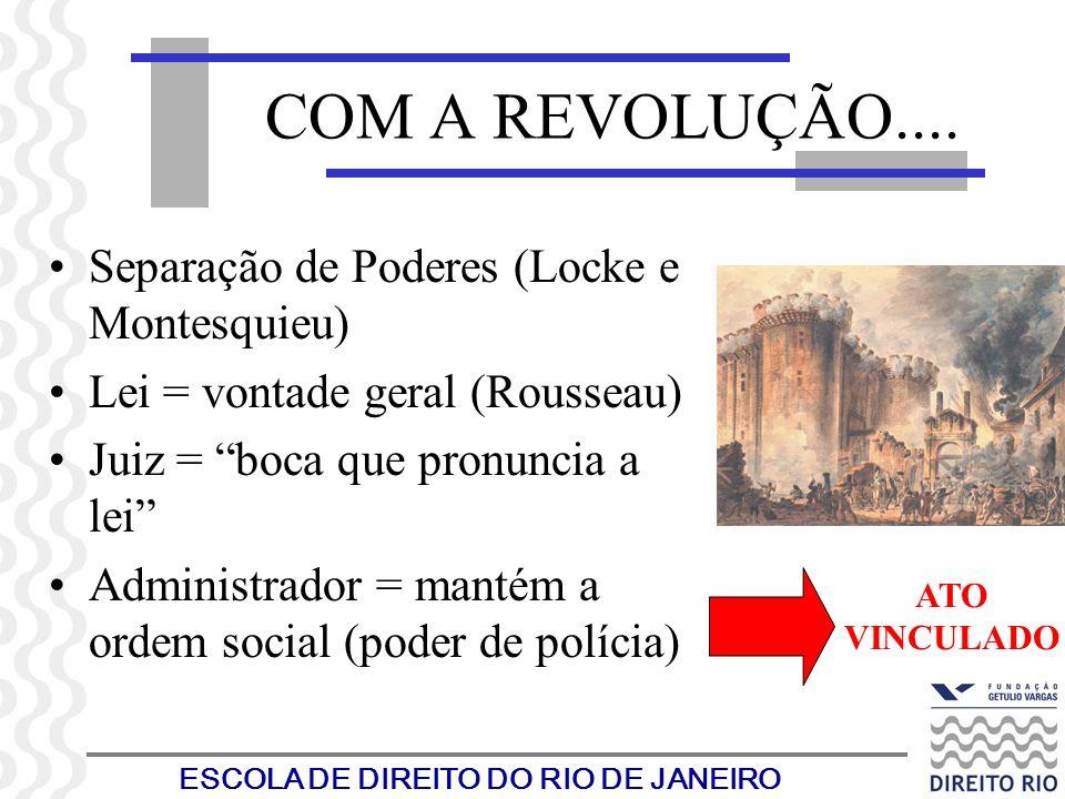 ESCOLA DE DIREITO DO RIO DE JANEIRO COM A REVOLUÇÃO.... Separação de Poderes (Locke e Montesquieu) Lei = vontade geral (Rousseau) Juiz = boca que pron