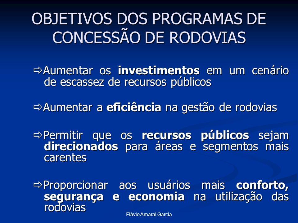 OBJETIVOS DOS PROGRAMAS DE CONCESSÃO DE RODOVIAS Aumentar os investimentos em um cenário de escassez de recursos públicos Aumentar os investimentos em