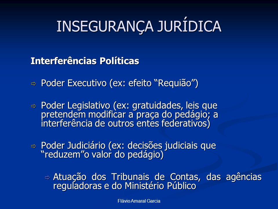 Flávio Amaral Garcia INSEGURANÇA JURÍDICA Interferências Políticas Poder Executivo (ex: efeito Requião) Poder Executivo (ex: efeito Requião) Poder Leg