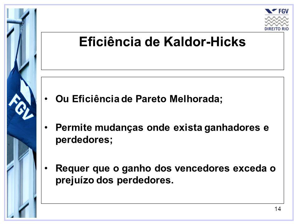 14 Eficiência de Kaldor-Hicks Ou Eficiência de Pareto Melhorada; Permite mudanças onde exista ganhadores e perdedores; Requer que o ganho dos vencedor