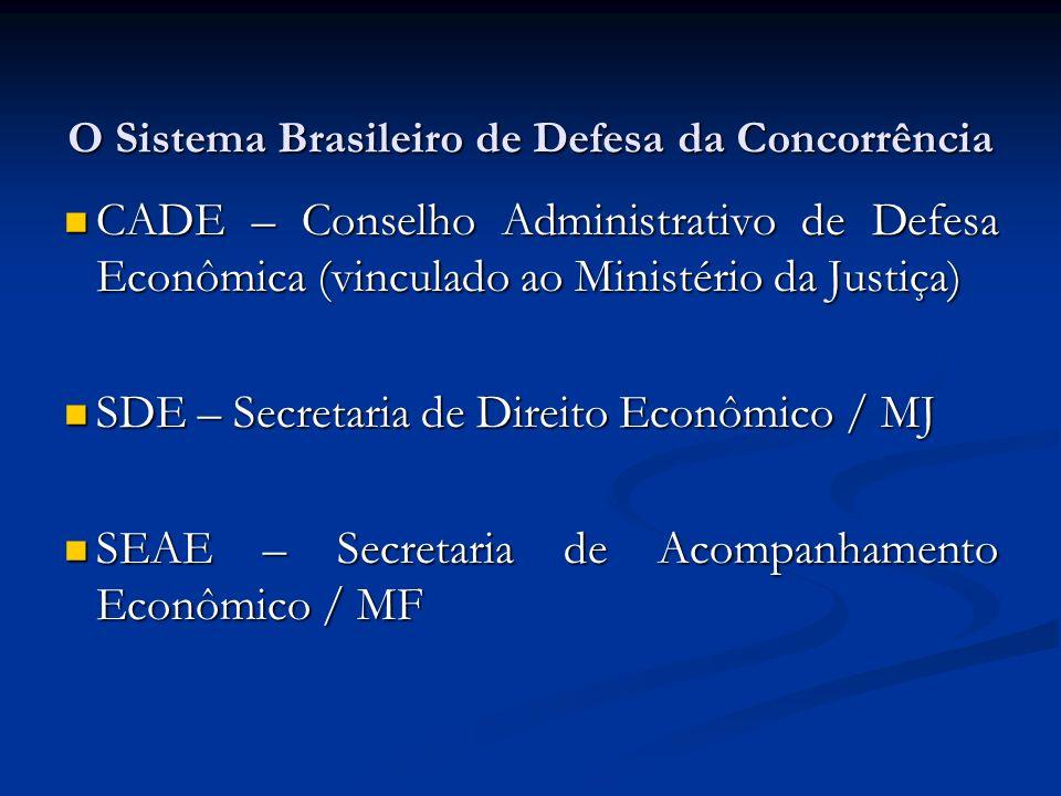 O Sistema Brasileiro de Defesa da Concorrência CADE – Conselho Administrativo de Defesa Econômica (vinculado ao Ministério da Justiça) CADE – Conselho