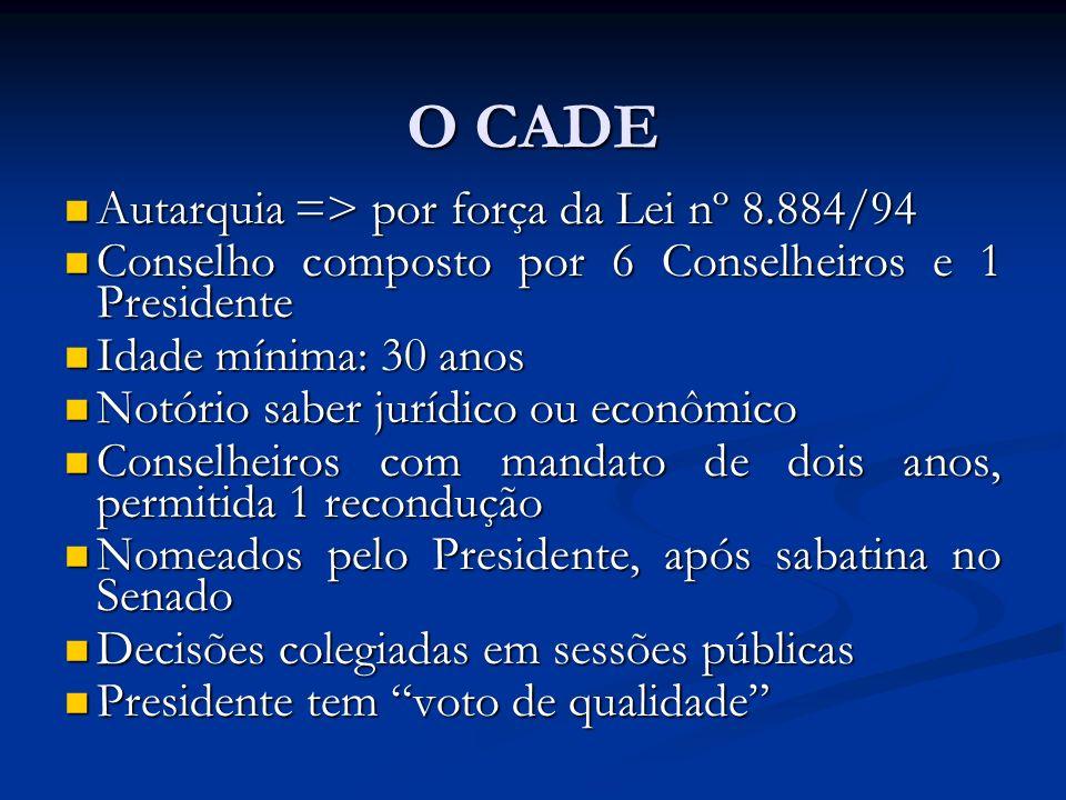 O CADE Autarquia => por força da Lei nº 8.884/94 Autarquia => por força da Lei nº 8.884/94 Conselho composto por 6 Conselheiros e 1 Presidente Conselh