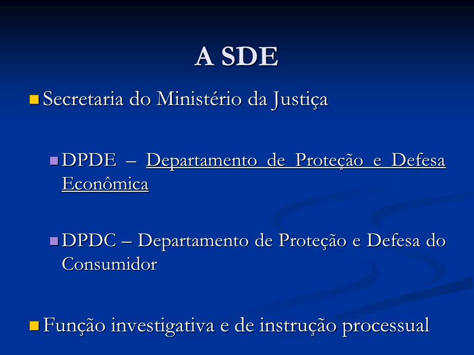A SDE Secretaria do Ministério da Justiça Secretaria do Ministério da Justiça DPDE – Departamento de Proteção e Defesa Econômica DPDE – Departamento d