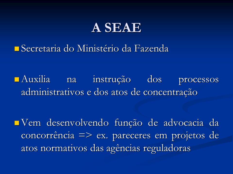 A SEAE Secretaria do Ministério da Fazenda Secretaria do Ministério da Fazenda Auxilia na instrução dos processos administrativos e dos atos de concen
